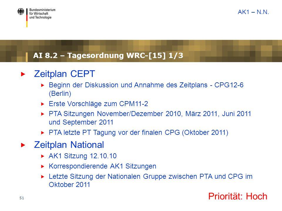 AI 8.2 – Tagesordnung WRC-[15] 1/3
